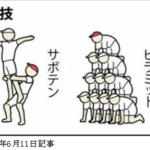 全学年、特に小6☆運動会&練習での注意点。
